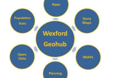 Wexford Geo-hub Interactive Mapping Application Demonstration
